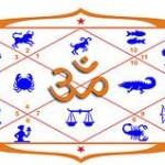 Auspicious Hindu Marriage (Shubh Vivah Muhurat) Dates in 2011